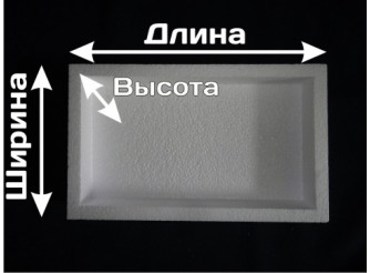 Калькулятор - расчет коробочек из пенопласта